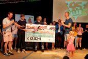Van glutenvrij zomerkamp tot Afrikaans kinderdorp