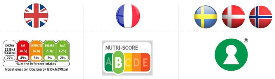Voedingslabels EU, verkeerslichtsysteem, nutri-score, keyhole